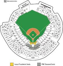 Pnc Park Seating Chart Luxury Suites History Of Premium Seating And Future Trends Ballpark Ratings