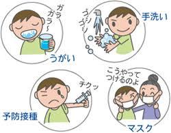 「インフルエンザ 予防 画像」の画像検索結果