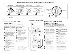 kenmore 70 series dryer wiring schematic images wiring diagram kenmore washer 110 modelnumber on model schematic