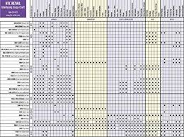 Pellon Interfacing Chart Fusi Knit Black Htc1300 2 20 Inches Wide Fusible Tricot Interfacing Sold By The Yard