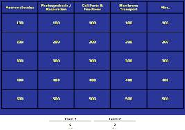 Jeopardy Template With Music Tech Spotlight Labs Stony Brook