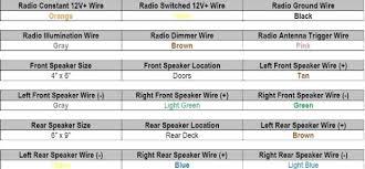 mitsubishi mirage radio wiring diagram somurich com 2001 mitsubishi mirage radio wiring diagram mitsubishi mirage radio wiring diagram 2000 pontiac grand prix radio wiring diagram 2001 mitsubishi ,