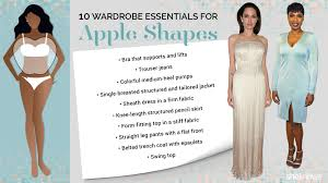 Female Body Types Chart Womens Body Types Find Out Which Body Shape You Are Sheknows