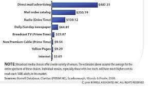 Jobs Online For Data Entry On Facebook