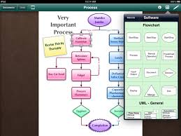 Omnigraffle For Ipad App Review Imore