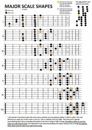 Major Scale Chord Progression Chart File 1897297361401 Chord Progression Flow Chart Reddit