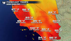 More Record Heat in Southern California ...
