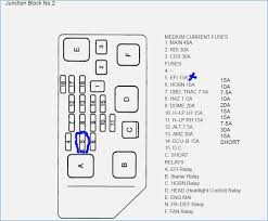 2006 camry fuse box diagram data wiring diagrams \u2022 1994 toyota camry fuse box diagram 52 great 2002 toyota camry fuse box diagram createinteractions rh createinteractions com 94 toyota camry fuse box diagram toyota camry fuse box diagram