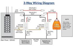 3 way dimmer switch for single pole wiring diagram electrical 3 way wiring diagram dimmer at 3 Way Wiring Diagram Dimmer