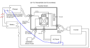 go power solar and magnetek model control center limited ac click image for larger version transferswitch png views 511 size 77 4