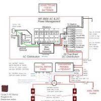 solar panels wiring diagram installation wiring diagram and schematics rv solar panel installation wiring diagram s wiring diagram for rv plug valid rv solar
