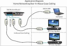 directv deca wiring diagram goosejackets ca directv deca wiring diagram 27 wiring diagram directv deca wiring diagram