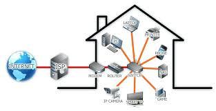 home network design secure home network design captivating decor home network design home network sketch wireless home network design proposal