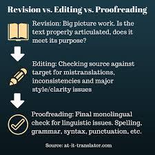 do my homework com custom academic essay writing site ca esl cheap essays proofreading site ascend surgical s how to focus your essay and respond to the