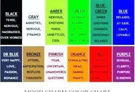 75 Rare Mood Bracelet Meaning