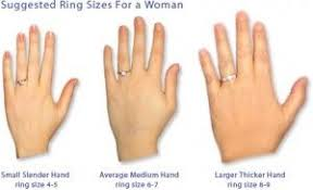 Average Woman S Ring Size Chart Fantastic Site To Use If You Have To Guess A Womans Ring