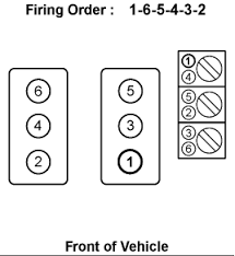 camaro the coil order plug wire order v firing order graphic