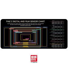 Mechanical Keyboard Mousepad Phils Digital And Film Sensor