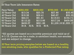 20 Year Term Life Insurance Rate Chart Insurance Risk Management Ppt Download