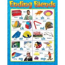 Ending Blends Learning Chart