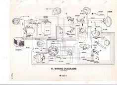 john deere wiring diagram on and fix it here is the wiring for John Deere Gator Wiring Schematic us market femsa rally 200 wiring diagram dc with indicators and tractor tail light john deere gator 4x2 wiring schematic