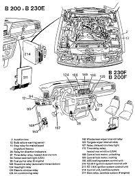 volvo 240 fuse diagram preview wiring diagram • 1991 volvo 240 wiring diagram 29 wiring diagram images volvo 240 wiring diagram volvo 740 fuse