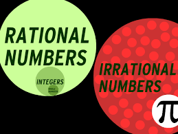 Rational And Irrational Numbers Brainpop