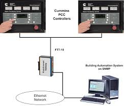 lonworks to snmp gateway Notifier Nfs2 3030 Wiring Diagram Notifier Nfs2 3030 Wiring Diagram #98 Who Makes Notifier NFS2-3030