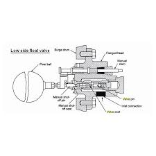 float valve used as throttling device in refrigerator systems low side float valve for refrigeration plants