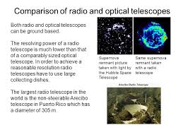 a radio telescope and an optical telescope of the same size have the same angular resolution 5a 1 astrophysics telescopes ppt download