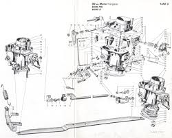 Ignition Switch Wiring Diagram Color