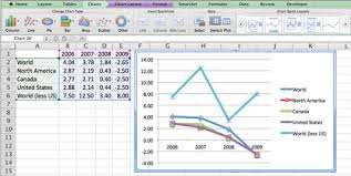 how to graph on excel how to make an excel chart in office 2011 for mac dummies