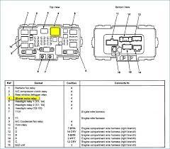 wiring diagram for 2004 honda civic szliachta org 2004 honda civic fuse box under hood 2004 honda civic fuse box diagram 04 honda civic fuse box diagram