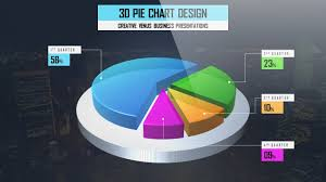 Stunning 3d Pie Chart Tutorial In Microsoft Office 365 Powerpoint Ppt