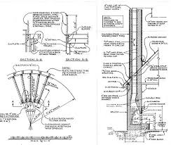 Detailed Home Building PlanA complete custom home building plan needs a thorough detail sheet