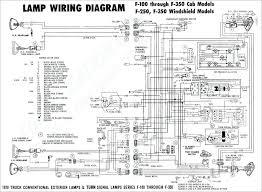 1995 acura integra wiring diagram mikulskilawoffices com 1995 acura integra wiring diagram book of wiring diagram uk ipphil