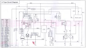 loncin 50cc quad wiring diagram 110 atv schematics also with 110cc wiring diagram for 110cc 4 wheeler at Loncin 110 Wiring Diagram