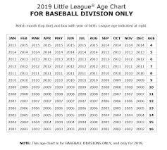 Little League Baseball Age Chart 2014 Little League Age Chart