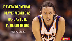 Famous Basketball Quotes Adorable Inspiring Basketball Quotes From Famous Players Coaches Crafted