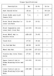 Ford Explorer Lug Nut Torque Specs Lug Nut Torque Chart Pdf