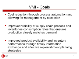Vendor Managed Inventory Vmi
