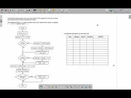 Trace Table For Flow Chart Igcse Computer Science Flow Chart Tracing Youtube