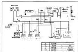 110 atv wiring diagram wiring diagram 125Cc Chinese ATV Wiring Diagram at Bmx Atv Wiring Diagram