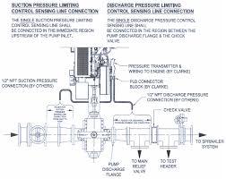 fire pump controller wiring diagram schematics and wiring diagrams fire alarm control panel schematic diagram wiring schematics and electric fire pump controller
