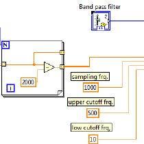 block diagram of emg acquisition system scientific diagram block diagram of program to calculate integral value of emg