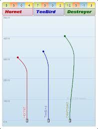 Marshall Street Flight Chart Marshall Street Disc Golf Cogent Disc Golf Comparison Chart