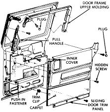 1 sliding door trim mounting
