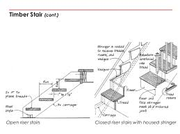 28. Timber Stair ...
