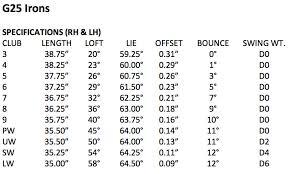 Standard Golf Club Length Chart Luxury Shaft Trim Chart E