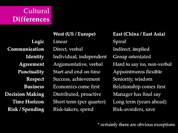 western asia cultural comparison essay dissertation literature  compare and contrast the role of the artist in western asian